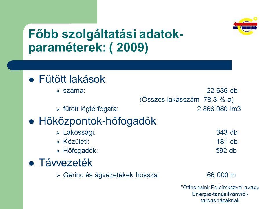 Főbb szolgáltatási adatok- paraméterek: ( 2009) Fűtött lakások  száma: 22 636 db (Összes lakásszám 78,3 %-a)  fűtött légtérfogata: 2 868 980 lm3 Hőközpontok-hőfogadók  Lakossági: 343 db  Közületi: 181 db  Hőfogadók: 592 db Távvezeték  Gerinc és ágvezetékek hossza: 66 000 m