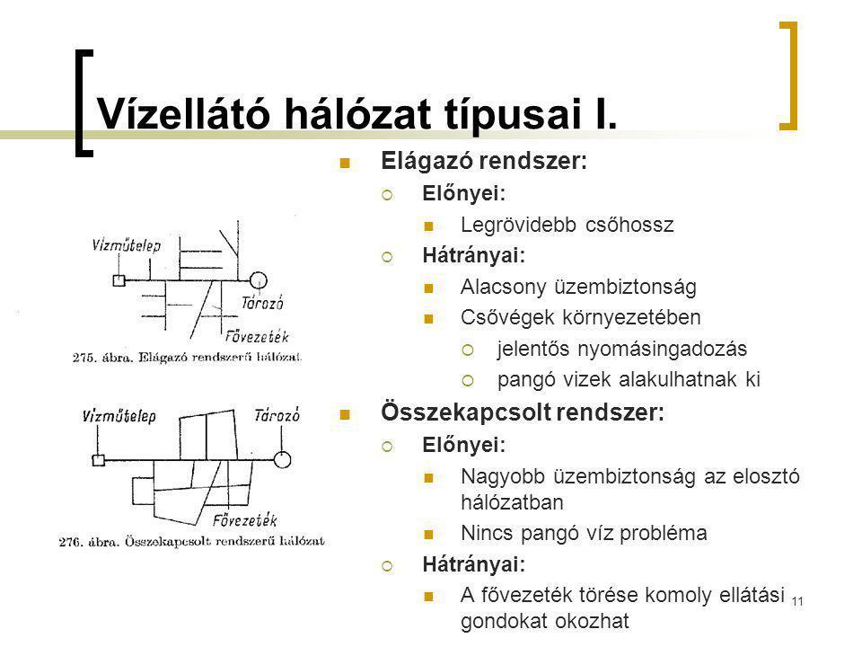 Vízellátó hálózat típusai I. 11 Elágazó rendszer:  Előnyei: Legrövidebb csőhossz  Hátrányai: Alacsony üzembiztonság Csővégek környezetében  jelentő