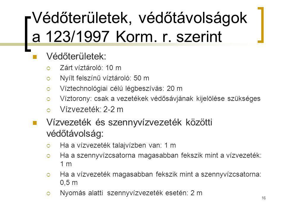 Védőterületek, védőtávolságok a 123/1997 Korm. r. szerint Védőterületek:  Zárt víztároló: 10 m  Nyílt felszínű víztároló: 50 m  Víztechnológiai cél