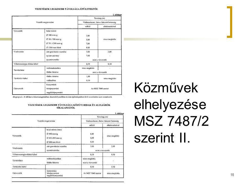 Közművek elhelyezése MSZ 7487/2 szerint II. 18