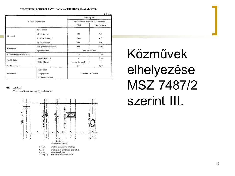 Közművek elhelyezése MSZ 7487/2 szerint III. 19