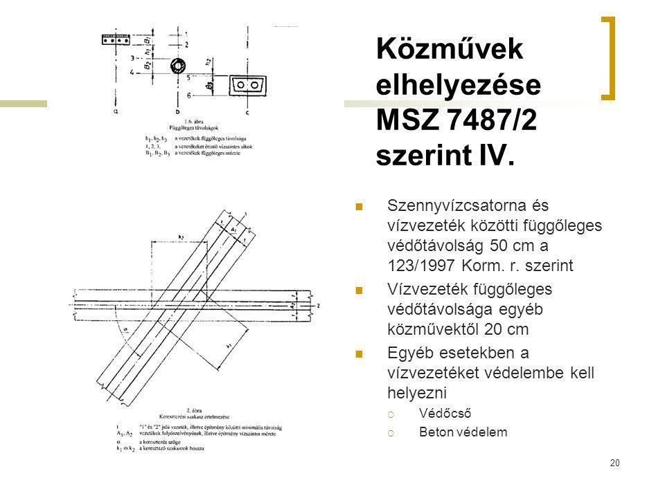 Közművek elhelyezése MSZ 7487/2 szerint IV. Szennyvízcsatorna és vízvezeték közötti függőleges védőtávolság 50 cm a 123/1997 Korm. r. szerint Vízvezet