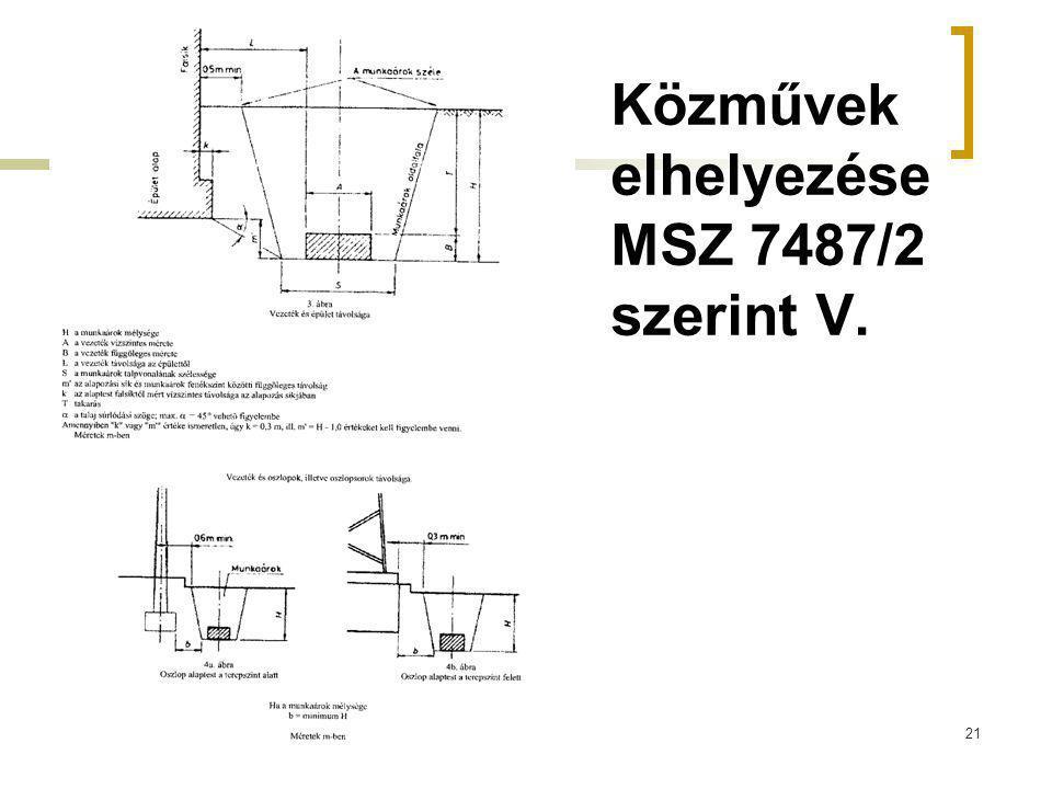 Közművek elhelyezése MSZ 7487/2 szerint V. 21