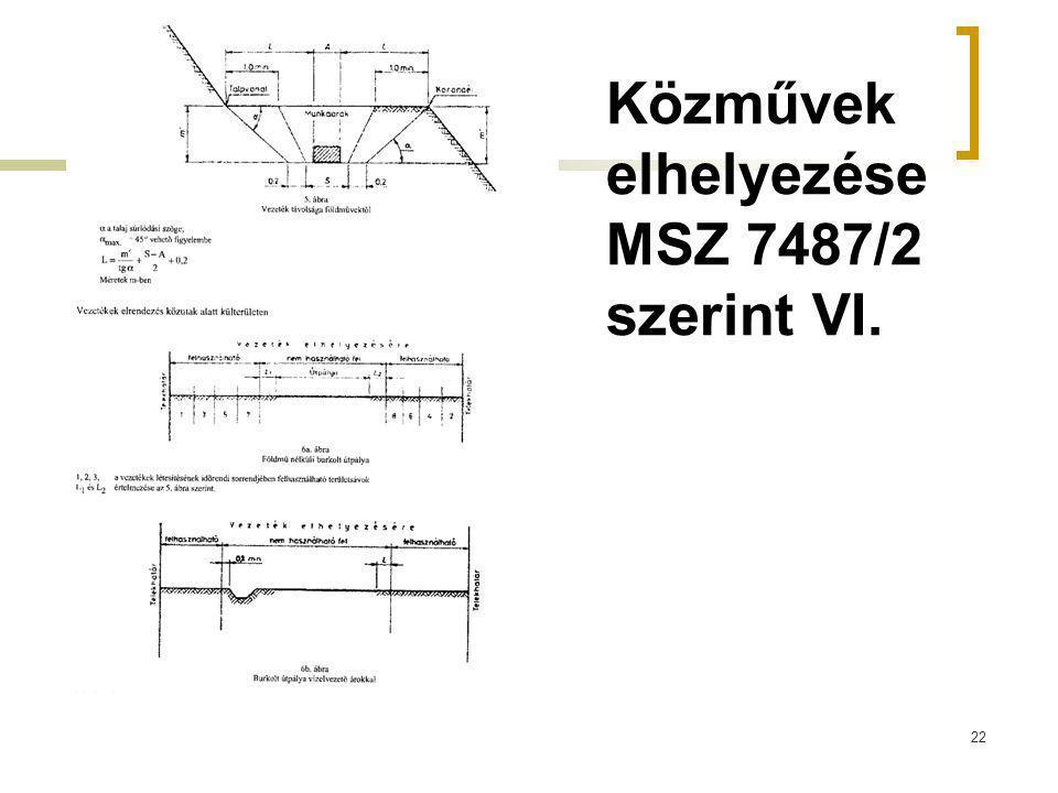Közművek elhelyezése MSZ 7487/2 szerint VI. 22