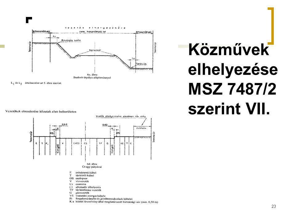 Közművek elhelyezése MSZ 7487/2 szerint VII. 23
