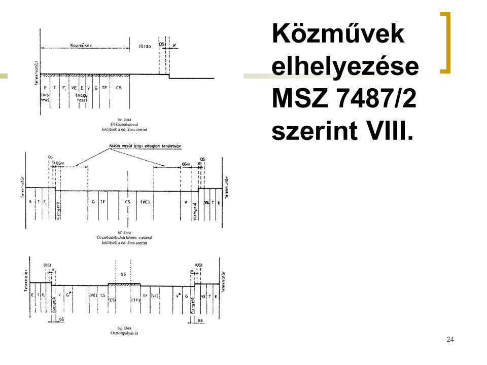 Közművek elhelyezése MSZ 7487/2 szerint VIII. 24