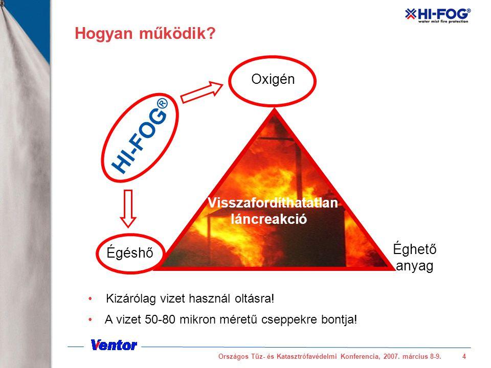 Országos Tűz- és Katasztrófavédelmi Konferencia, 2007. március 8-9.4 Égéshő Visszafordíthatatlan láncreakció Oxigén Éghető anyag HI-FOG ® Hogyan működ