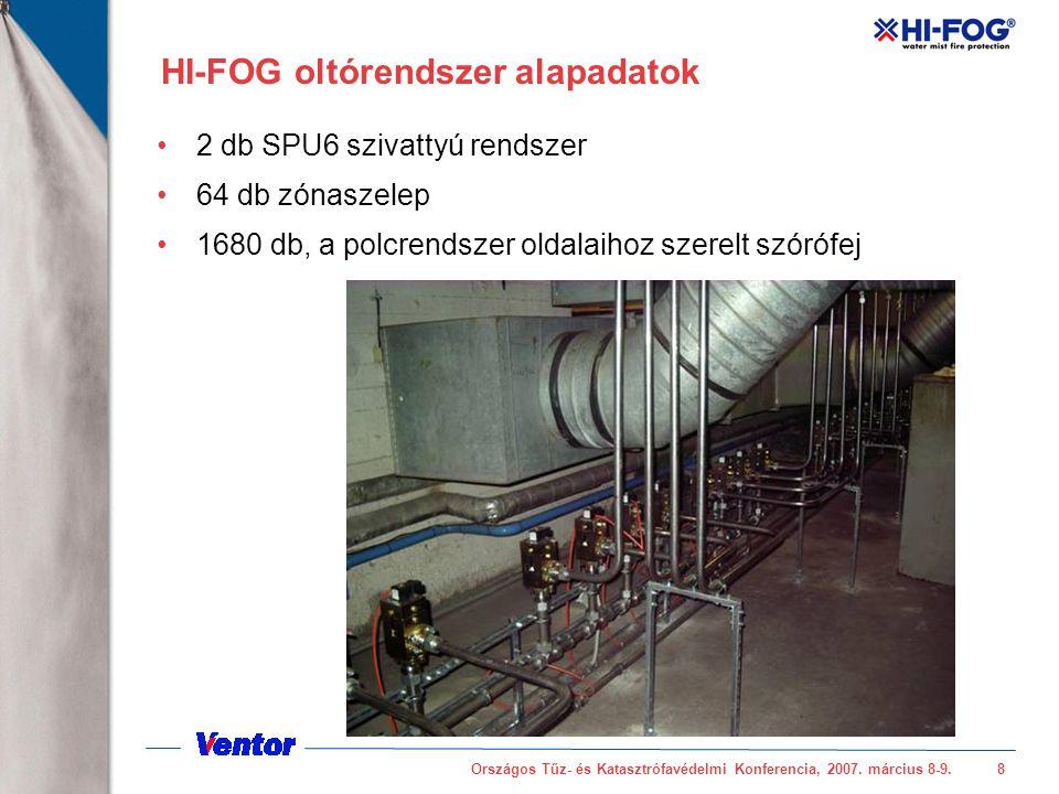 Országos Tűz- és Katasztrófavédelmi Konferencia, 2007. március 8-9.8 HI-FOG oltórendszer alapadatok 2 db SPU6 szivattyú rendszer 64 db zónaszelep 1680