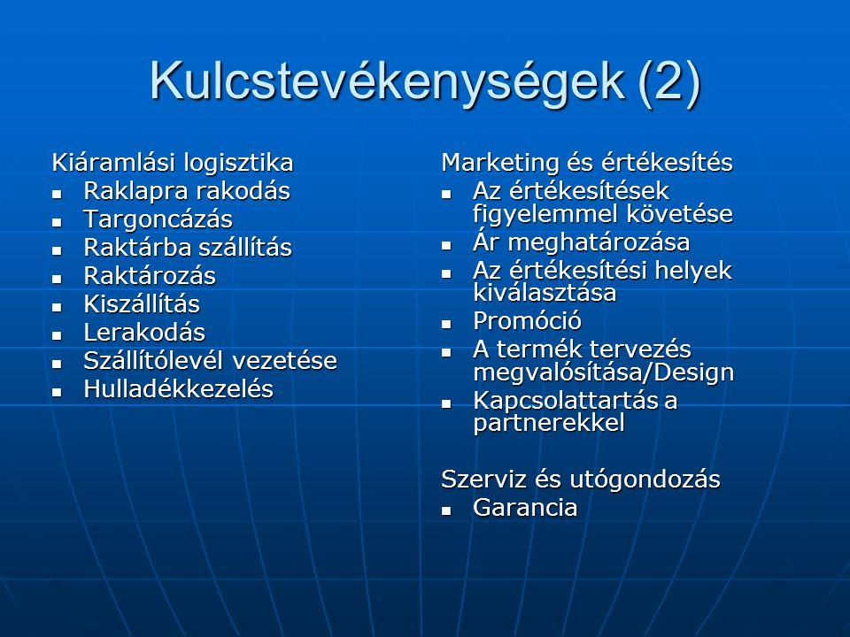 Kulcstevékenységek (2) Kiáramlási logisztika Raklapra rakodás Raklapra rakodás Targoncázás Targoncázás Raktárba szállítás Raktárba szállítás Raktározás Raktározás Kiszállítás Kiszállítás Lerakodás Lerakodás Szállítólevél vezetése Szállítólevél vezetése Hulladékkezelés Hulladékkezelés Marketing és értékesítés Az értékesítések figyelemmel követése Az értékesítések figyelemmel követése Ár meghatározása Ár meghatározása Az értékesítési helyek kiválasztása Az értékesítési helyek kiválasztása Promóció Promóció A termék tervezés megvalósítása/Design A termék tervezés megvalósítása/Design Kapcsolattartás a partnerekkel Kapcsolattartás a partnerekkel Szerviz és utógondozás Garancia Garancia