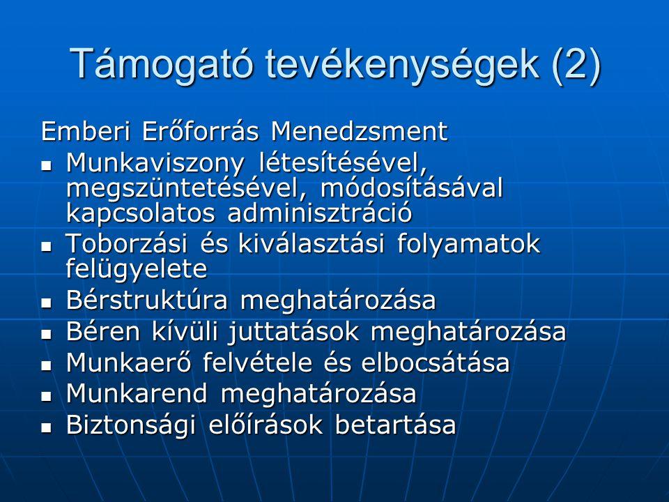 Támogató tevékenységek (2) Emberi Erőforrás Menedzsment Munkaviszony létesítésével, megszüntetésével, módosításával kapcsolatos adminisztráció Munkaviszony létesítésével, megszüntetésével, módosításával kapcsolatos adminisztráció Toborzási és kiválasztási folyamatok felügyelete Toborzási és kiválasztási folyamatok felügyelete Bérstruktúra meghatározása Bérstruktúra meghatározása Béren kívüli juttatások meghatározása Béren kívüli juttatások meghatározása Munkaerő felvétele és elbocsátása Munkaerő felvétele és elbocsátása Munkarend meghatározása Munkarend meghatározása Biztonsági előírások betartása Biztonsági előírások betartása