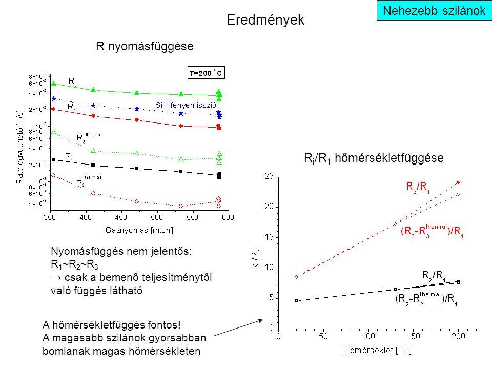 Nehezebb szilánok Eredmények R nyomásfüggése R i /R 1 hőmérsékletfüggése Nyomásfüggés nem jelentős: R 1 ~R 2 ~R 3 → csak a bemenő teljesítménytől való függés látható A hőmérsékletfüggés fontos.