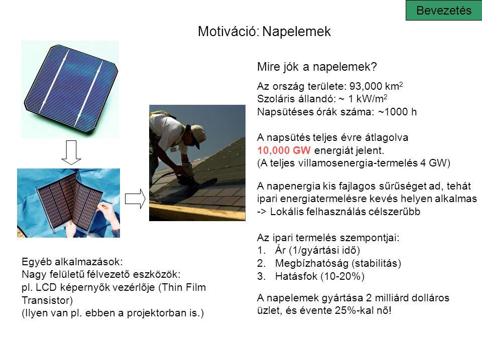 Turbomolekuláris szivattyú Elővákuum Tömeg- spektrométer Pillangó szelep Tűszelep SiH 4 plazma PMT Nehezebb szilánok RF feszültség: Nehezebb szilánok mérése Tömegspektrum (70 eV)