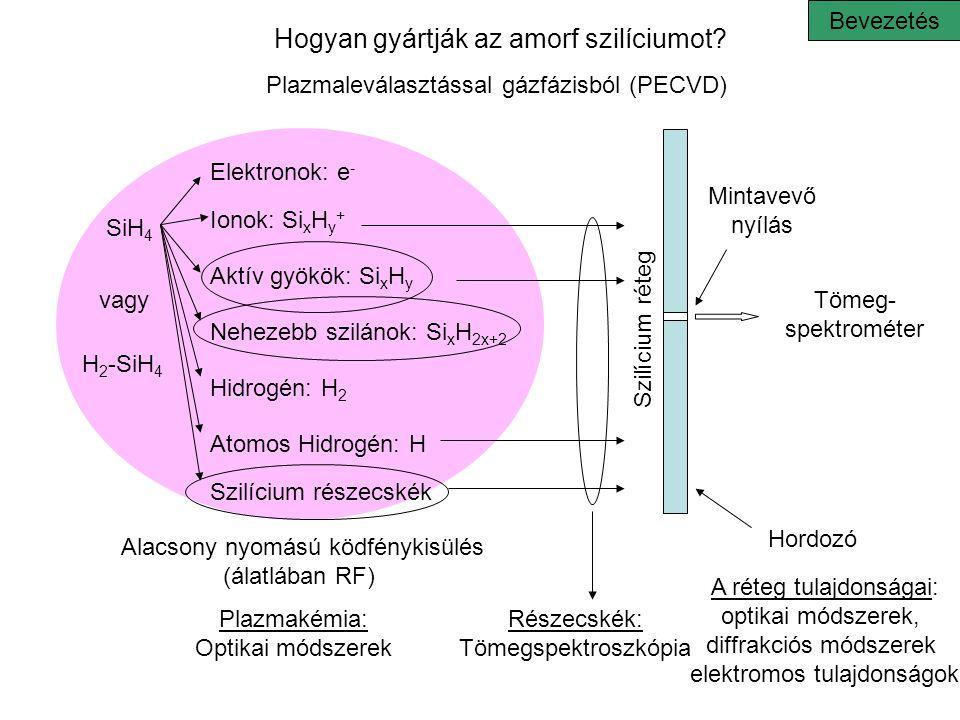 Eredmények Aktív gyökök abszolút sűrűsége (SiH 3 ) Relatív sűrűségek mérése tiszta szilánban, 20:1 és 40:1 hidrogén-szilán keverékben Az arányok hasonlóak mindhárom esetben: SiH 3 – 100 % Si 2 H 2 – 5-9 % Si 2 H 4 – 3-4 % többi gyök < 1 % Az Si 2 H 2 és Si 2 H 4 gyökök feltűnően nagy sűrűségben fordulnak elő  feltehetőleg kevésbé reaktívak, mint azt korábban gondoltuk  hatásuk fontos lehet a rétegnövekedés szempontjából
