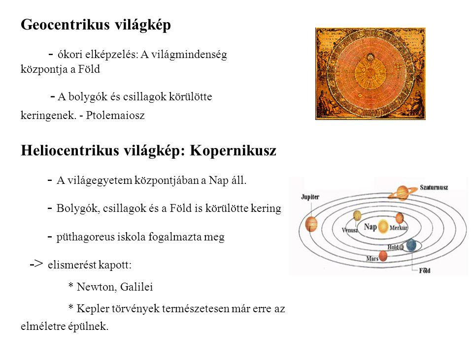 Geocentrikus világkép - ókori elképzelés: A világmindenség központja a Föld - A bolygók és csillagok körülötte keringenek. - Ptolemaiosz Heliocentriku