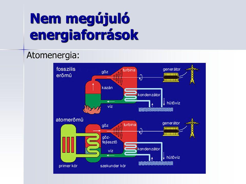 Nem megújuló energiaforrások Atomenergia: