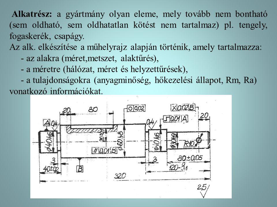 Megmunkáló eljárások rendszere (MSZ-05.09.000/1-85)