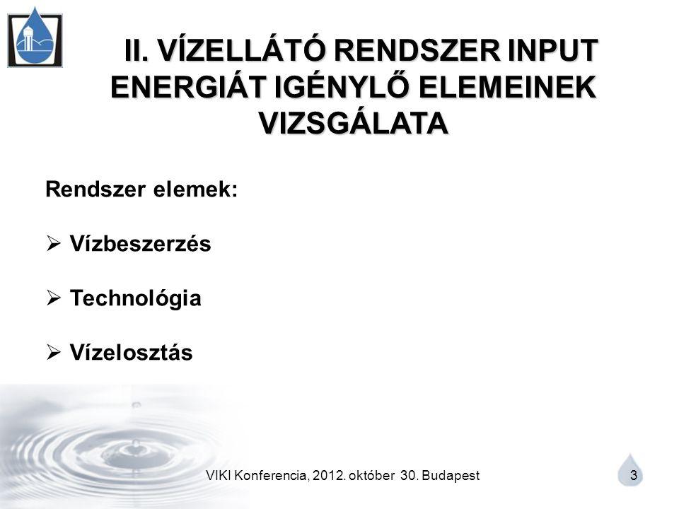 VIKI Konferencia, 2012. október 30. Budapest 3 II.