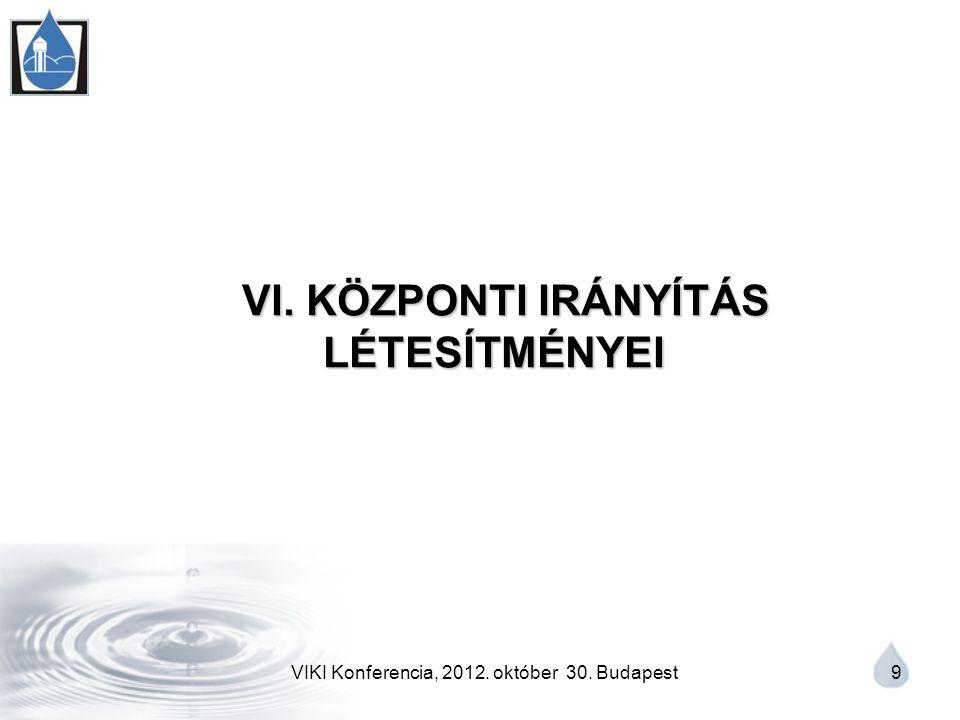 VIKI Konferencia, 2012. október 30. Budapest 9 VI.