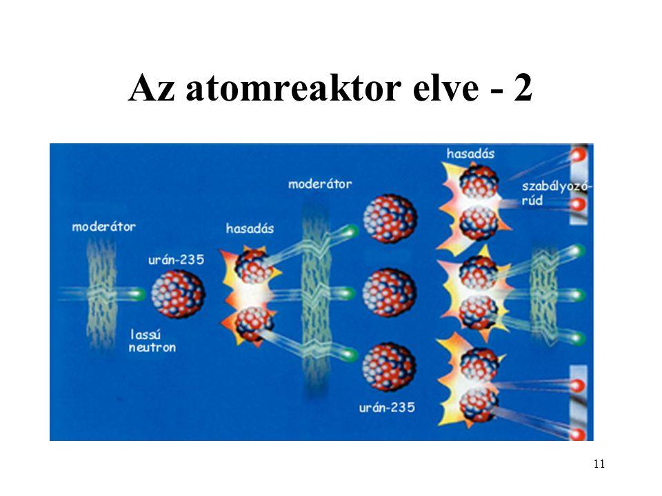 12 Az atomreaktor elve - 3