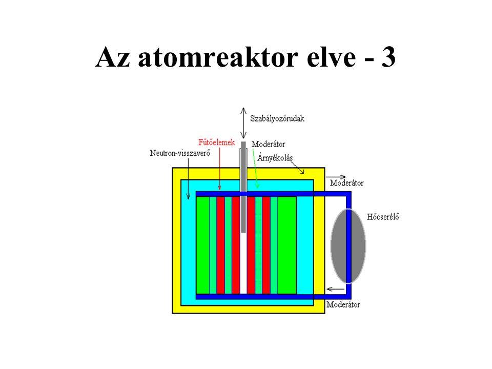 13 Az atomreaktor elve - 4 Szükséges tehát: moderátor, hogy a gyors neutronok az ütközések során elveszítsék mozgási energiájuk nagy részét (víz, nehézvíz vagy grafit) hűtőközeg, amely elvezeti a keletkező hőt a reaktorból, hogy aztán ezt az energiát villamos energiává alakítsák