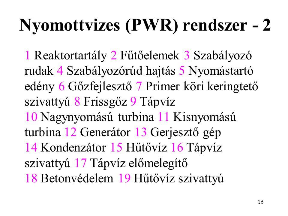 17 Grafitos (RBMK) rendszer - 1