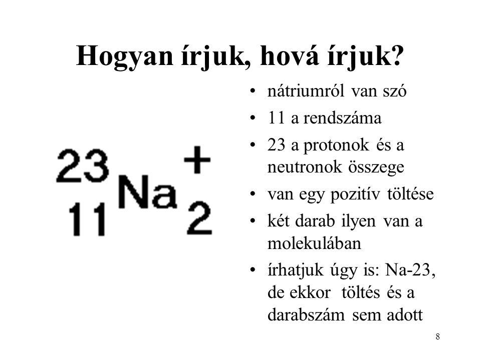 9 Uránizotópok Az U-235 ritka, de lassú neutronnal ütközve hasad és 2 … 3 új neutron keletkezik Az U-238 gyakori, de csak gyors neutronok hatására és csekély valószínűséggel hasad