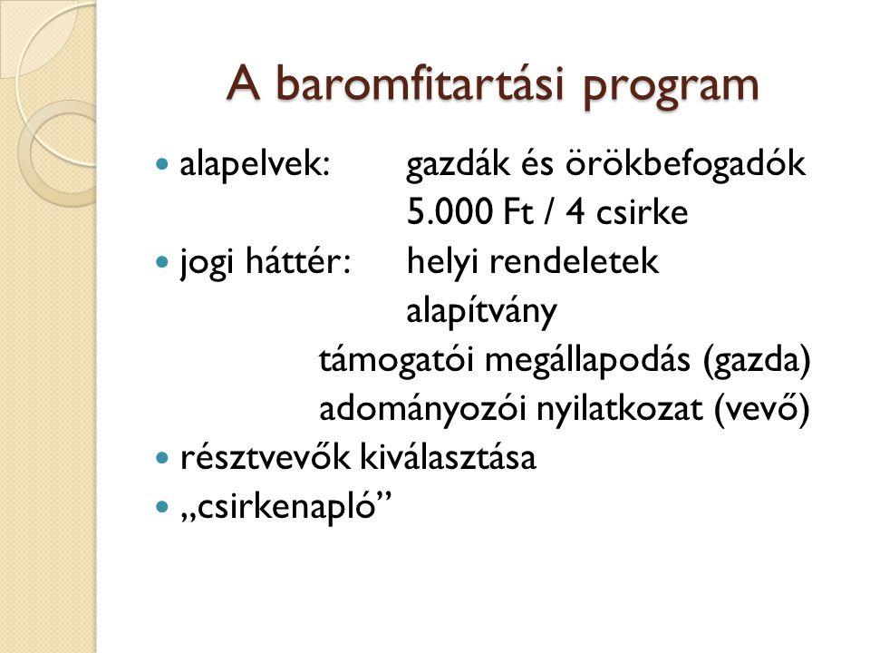 A baromfitartási program alapelvek:gazdák és örökbefogadók 5.000 Ft / 4 csirke jogi háttér:helyi rendeletek alapítvány támogatói megállapodás (gazda)