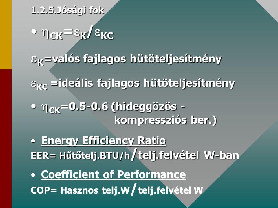 1.2.5.Jósági fok  CK =  K /  KC  CK =  K /  KC  K =valós fajlagos hütöteljesítmény  KC =ideális fajlagos hütöteljesítmény  CK =0.5-0.6 (hideg