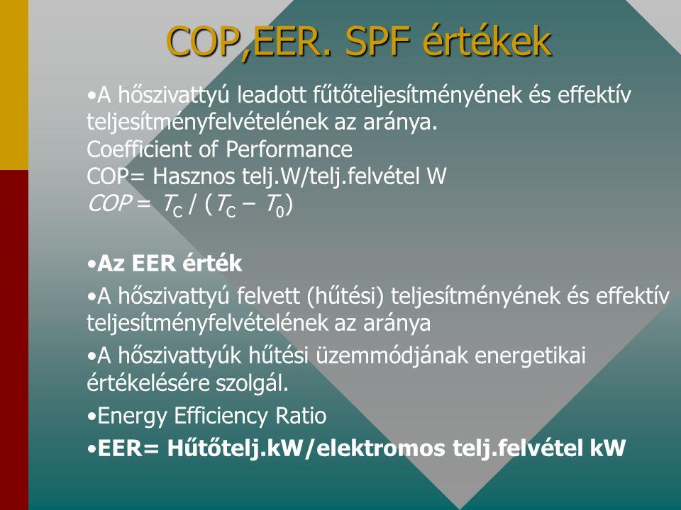 COP,EER. SPF értékek A hőszivattyú leadott fűtőteljesítményének és effektív teljesítményfelvételének az aránya. Coefficient of Performance COP= Haszno