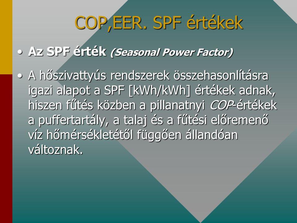 COP,EER. SPF értékek Az SPF érték (Seasonal Power Factor)Az SPF érték (Seasonal Power Factor) A hőszivattyús rendszerek összehasonlításra igazi alapot