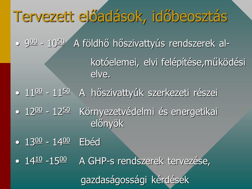 Tervezett előadások, időbeosztás 15 10 - 16 00 Fejődés tendenciái,lehetőségek a hőszivattyús technikában.15 10 - 16 00 Fejődés tendenciái,lehetőségek a hőszivattyús technikában.Kérdések,válaszok