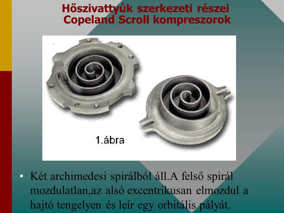 Hőszivattyúk szerkezeti részei Copeland Scroll kompreszorok Két archimedesi spirálból áll.A felső spirál mozdulatlan,az alsó excentrikusan elmozdul a