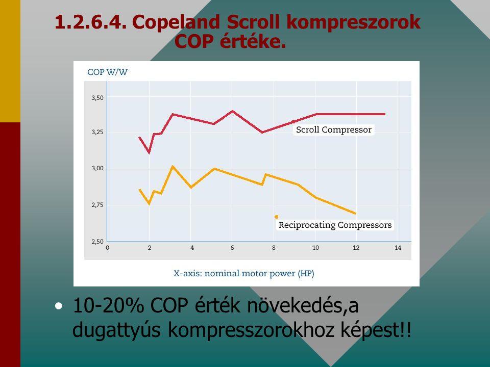 1.2.6.4. Copeland Scroll kompreszorok COP értéke. 10-20% COP érték növekedés,a dugattyús kompresszorokhoz képest!!