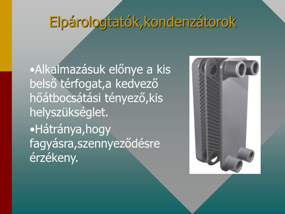 Elpárologtatók,kondenzátorok Alkalmazásuk előnye a kis belső térfogat,a kedvező hőátbocsátási tényező,kis helyszükséglet. Hátránya,hogy fagyásra,szenn