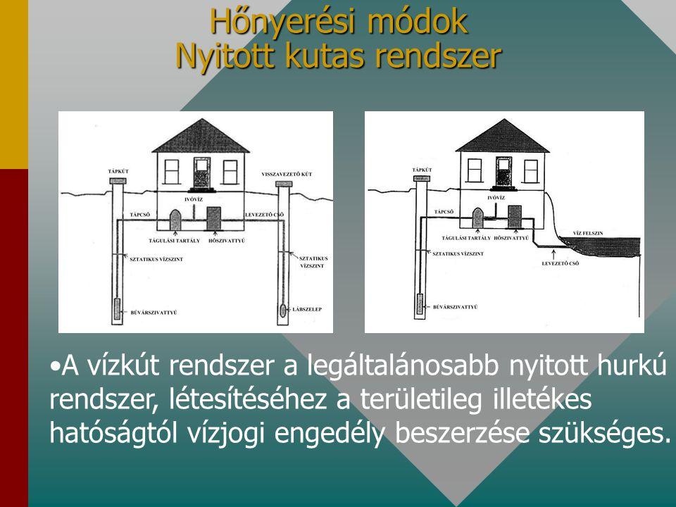 Hőnyerési módok Nyitott kutas rendszer A vízkút rendszer a legáltalánosabb nyitott hurkú rendszer, létesítéséhez a területileg illetékes hatóságtól ví