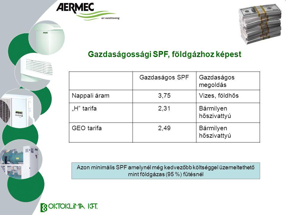 """Gazdaságossági SPF, földgázhoz képest Gazdaságos SPFGazdaságos megoldás Nappali áram3,75Vizes, földhős """"H"""" tarifa2,31Bármilyen hőszivattyú GEO tarifa2"""