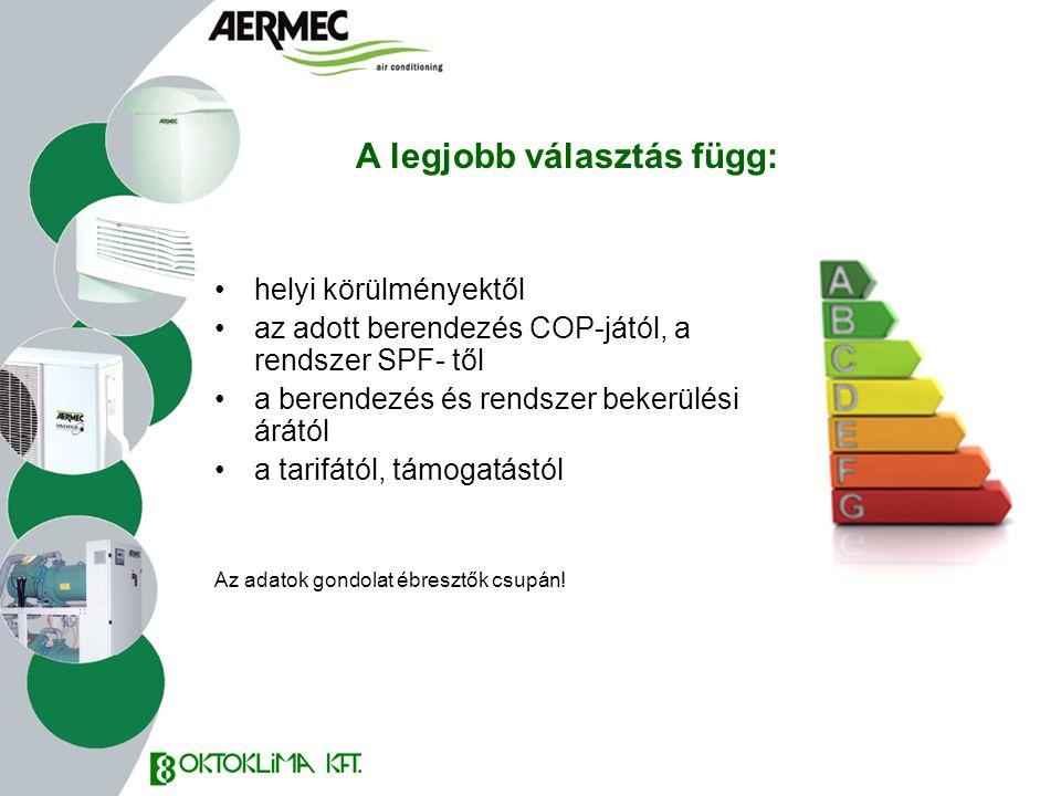 helyi körülményektől az adott berendezés COP-jától, a rendszer SPF- től a berendezés és rendszer bekerülési árától a tarifától, támogatástól Az adatok