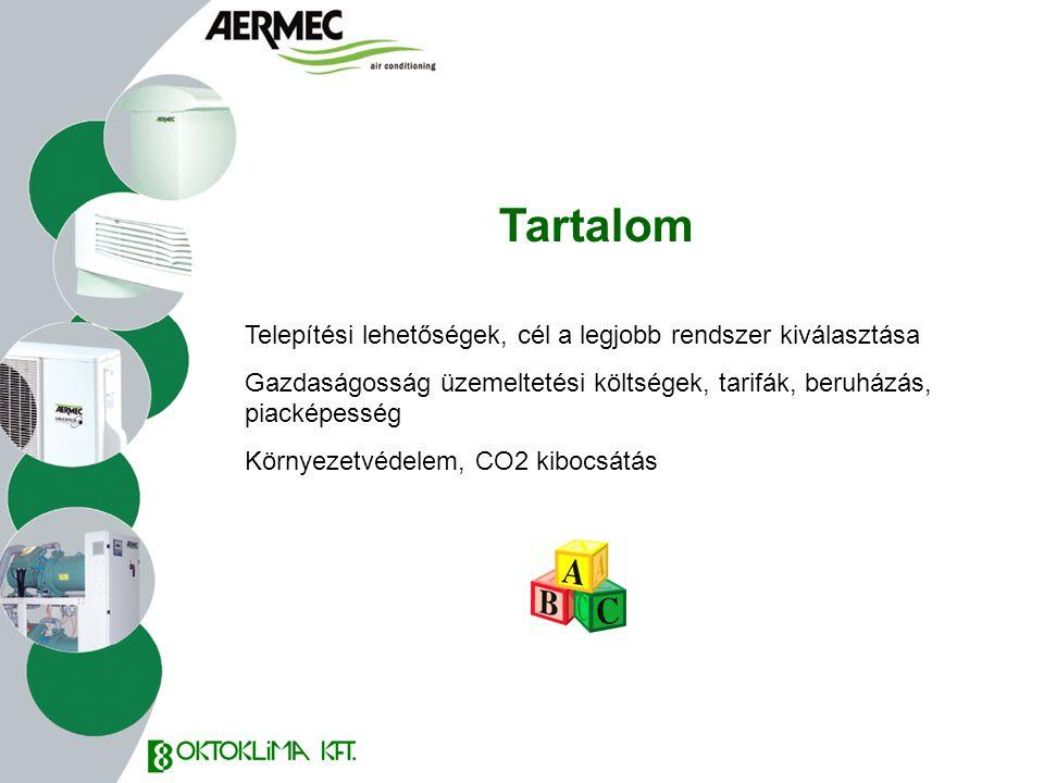Telepítési lehetőségek, cél a legjobb rendszer kiválasztása Gazdaságosság üzemeltetési költségek, tarifák, beruházás, piacképesség Környezetvédelem, C