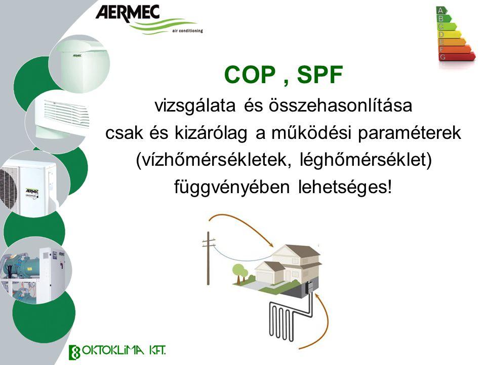 COP, SPF vizsgálata és összehasonlítása csak és kizárólag a működési paraméterek (vízhőmérsékletek, léghőmérséklet) függvényében lehetséges!
