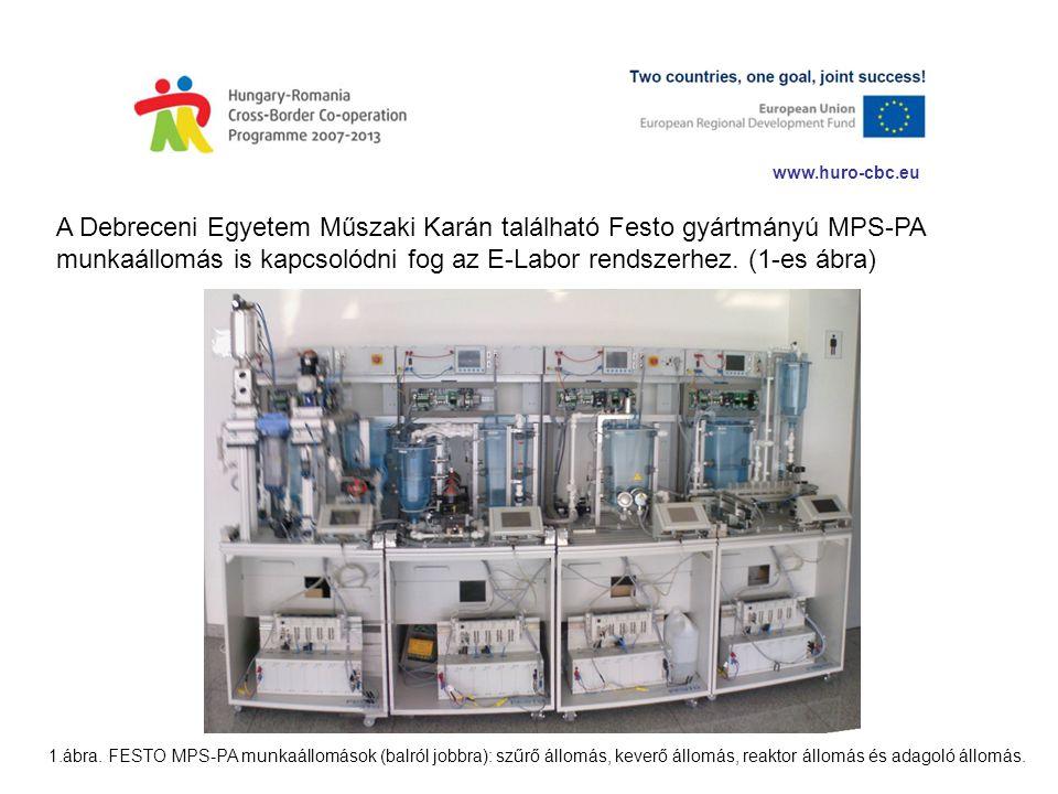 A Debreceni Egyetem Műszaki Karán található Festo gyártmányú MPS-PA munkaállomás is kapcsolódni fog az E-Labor rendszerhez. (1-es ábra) 1.ábra. FESTO