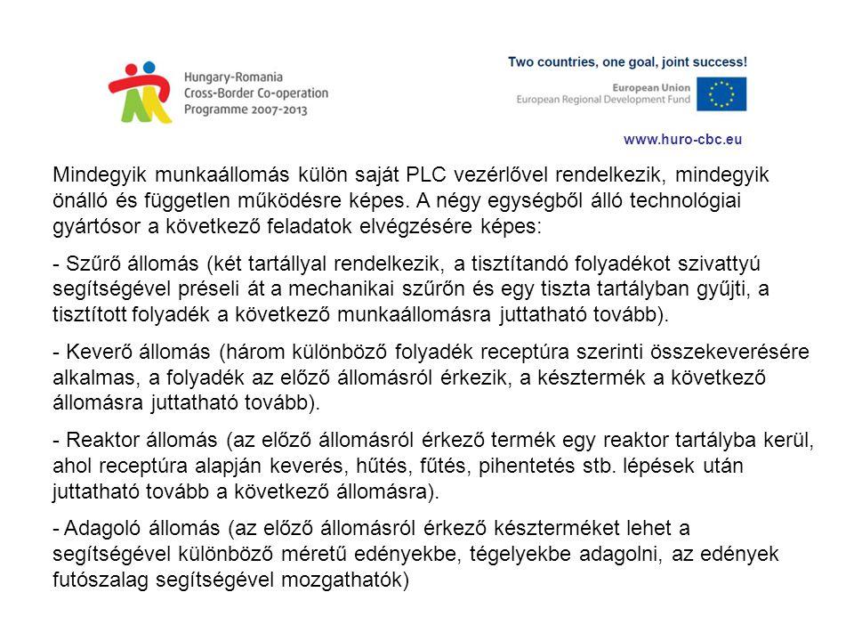 www.huro-cbc.eu Mindegyik munkaállomás külön saját PLC vezérlővel rendelkezik, mindegyik önálló és független működésre képes. A négy egységből álló te