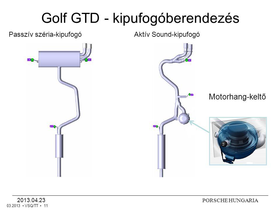 PORSCHE HUNGARIA2013.04.23 Golf GTD - kipufogóberendezés 03.2013 VSQ/TT 11 Passzív széria-kipufogó Aktív Sound-kipufogó Motorhang-keltő