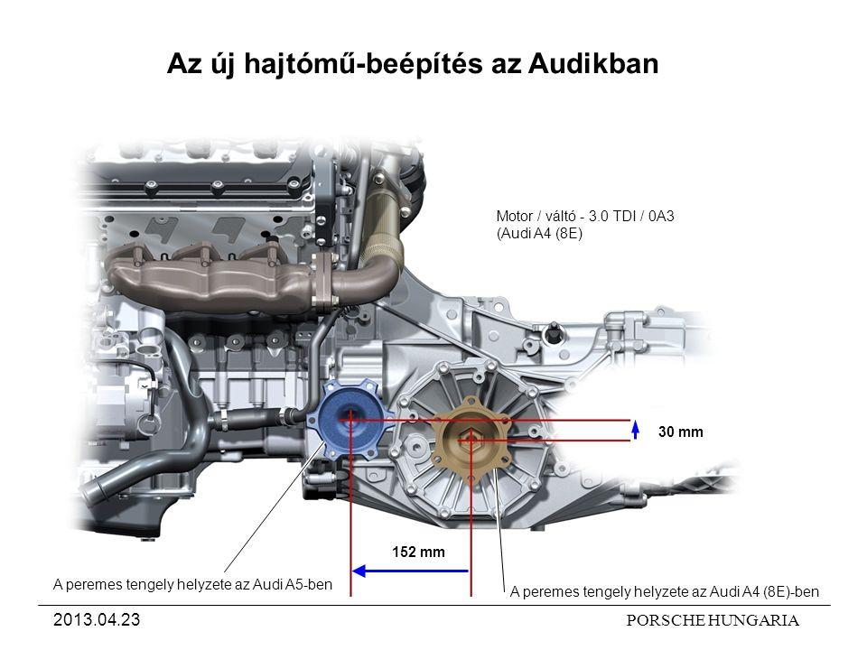PORSCHE HUNGARIA2013.04.23 30 mm 152 mm Motor / váltó - 3.0 TDI / 0A3 (Audi A4 (8E) A peremes tengely helyzete az Audi A5-ben A peremes tengely helyzete az Audi A4 (8E)-ben Az új hajtómű-beépítés az Audikban