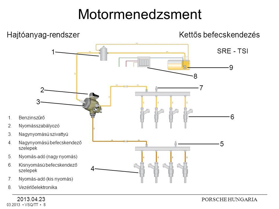 PORSCHE HUNGARIA2013.04.23 VSQ/TT 9 Kettős befecskendezés Motormenedzsment 03.2013 - A rendszernyomás: max.