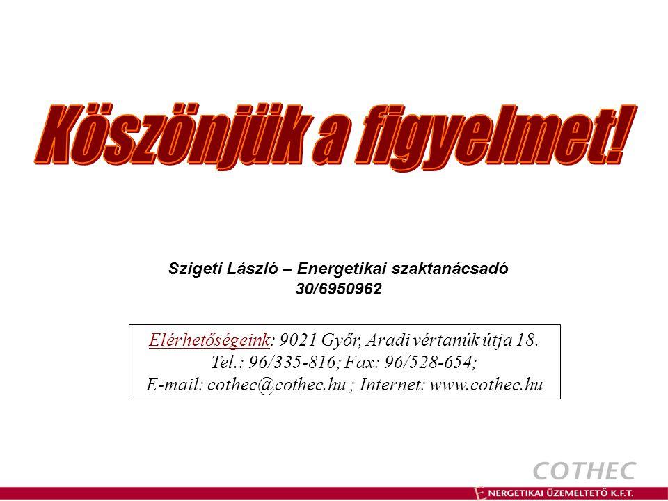 Szigeti László – Energetikai szaktanácsadó 30/6950962 Elérhetőségeink: 9021 Győr, Aradi vértanúk útja 18.