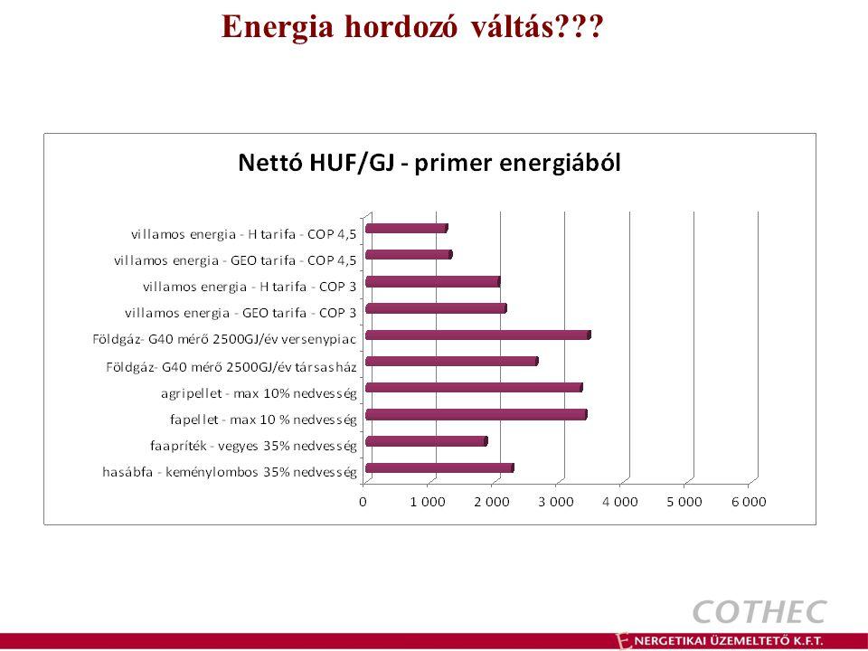 Energia hordozó váltás
