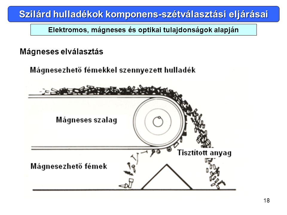 18 Elektromos, mágneses és optikai tulajdonságok alapján Mágneses elválasztás Szilárd hulladékok komponens-szétválasztási eljárásai