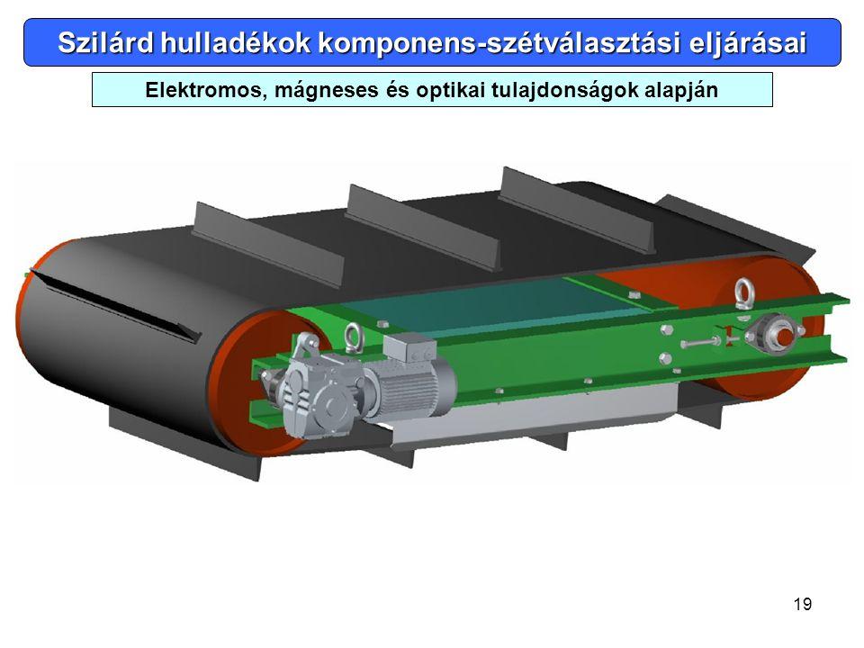 19 Elektromos, mágneses és optikai tulajdonságok alapján Szilárd hulladékok komponens-szétválasztási eljárásai