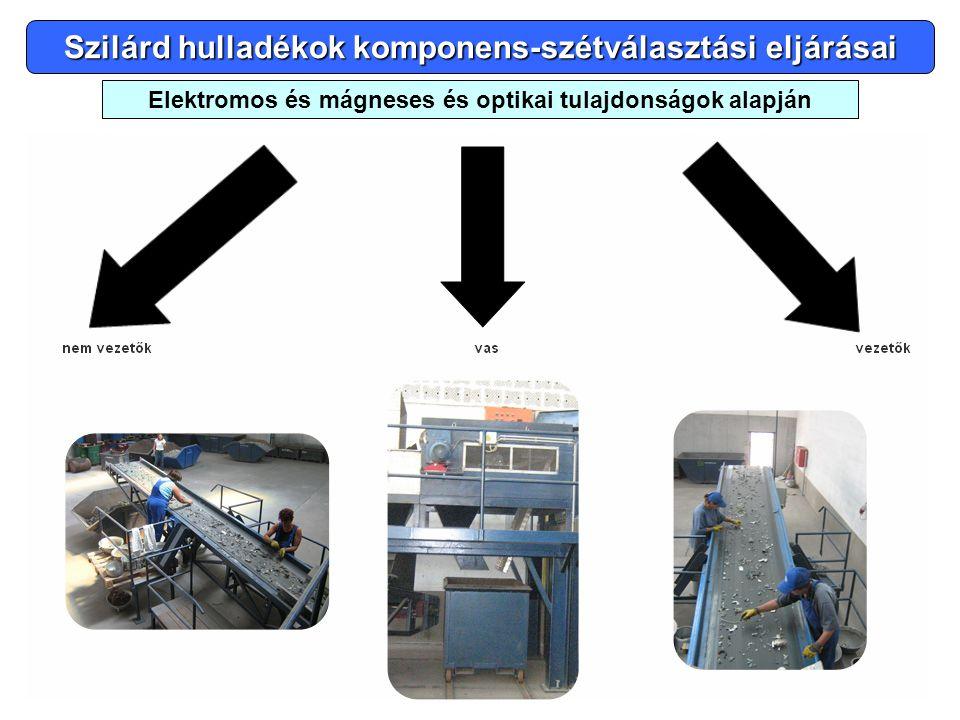 22 Elektromos és mágneses és optikai tulajdonságok alapján Elektromágneses elválasztás Szilárd hulladékok komponens-szétválasztási eljárásai