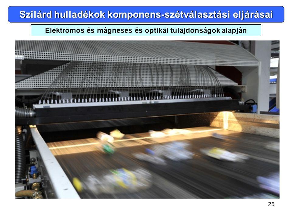 25 Elektromos és mágneses és optikai tulajdonságok alapján Szilárd hulladékok komponens-szétválasztási eljárásai
